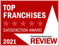Top Franchises 2021 FBR award